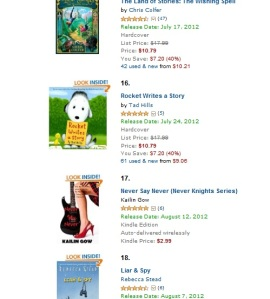 Never Say Never #16 in Top 100 Children's Bestseller